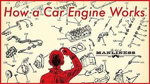 How Does A Car Engine Work