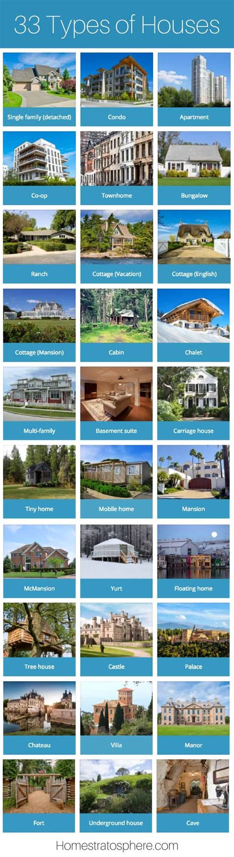 35 Different Types of Houses (with Photos)
