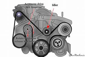 How To Replace Your Car U2019s Idler Pulley