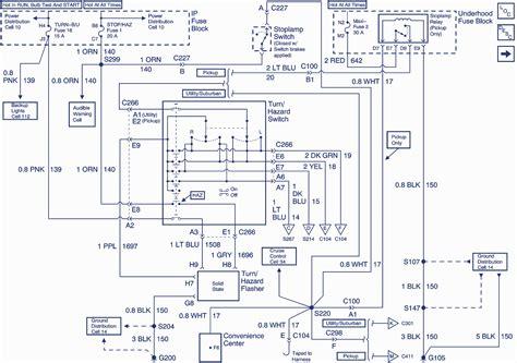 Starter Wiring Diagram 2002 Trailblazer
