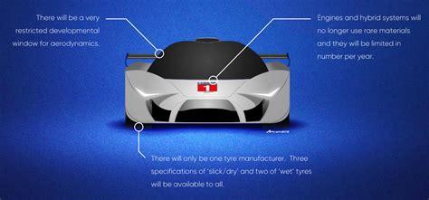 Toyota Wec 2020 by Wec 2020 Hypercar Regulations Racecar Engineering
