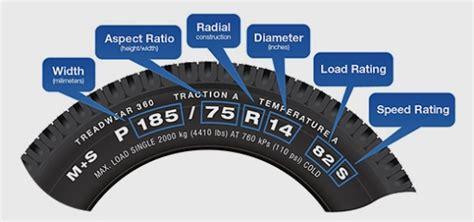 check  tire size