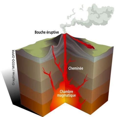 chambre magmatique qu est ce qu un volcan maitronaute