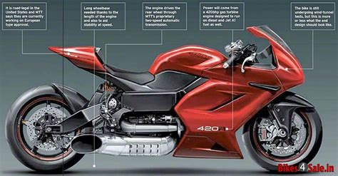 coming   fastest motorcycle   world  mtt