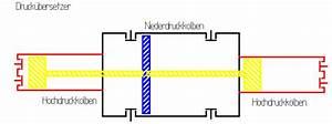Wasser Berechnen : druck bersetzer wikipedia ~ Themetempest.com Abrechnung
