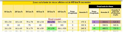 tarif amende excès de vitesse contravention pour grand exc 232 s de vitesse gev