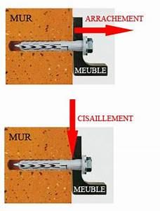 fixation meuble suspendu sur brique platriere 7 messages With fixation d un meuble de salle de bain suspendu