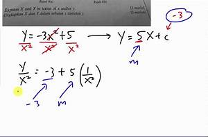 Linear Law - How To Form Equation From Diagram