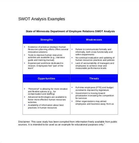 swot analysis template   word excel