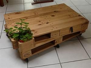 Table Basse Sur Roulette : table basse palettes sur roulettes par julpec sur l 39 air du ~ Melissatoandfro.com Idées de Décoration