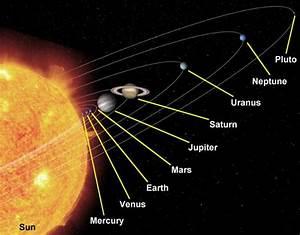 The Sideways Planet - Mr. Valentine's Solar System Webquest