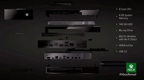 Back Of Pc Diagram by Xbox One Vs Ps4 Vs Pc How The Hardware Specs Compare