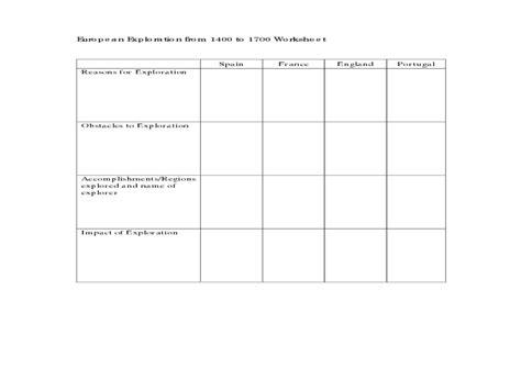 worksheet age of exploration worksheets grass fedjp