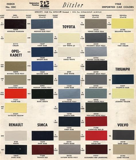 toyota interior color codes www indiepedia org