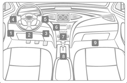 on board diagnostic system 1995 honda accord parental controls hum by verizon locate the obd ii port verizon wireless