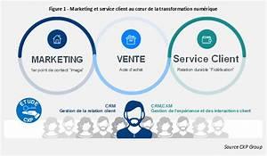 DOSSIER Digitaliser Le Marketing Et Le Service Client Pour
