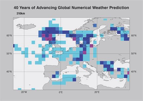 ecmwf numerical years weather prediction global detail level advancing forty increasing plots precipitation predictions illustrate these accuracy