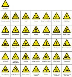 What Not To Do Laboratory Worksheet Answers Safety Signs And Symbols Hazard Sign Health And Safety Signs