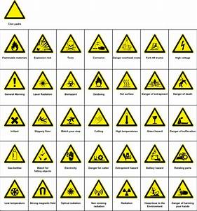 Kenneth's Blog: science hazard warning signs