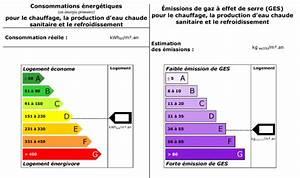 Calcul Consommation énergétique : classe energetique maison bilan nerg tique d 39 une ~ Premium-room.com Idées de Décoration