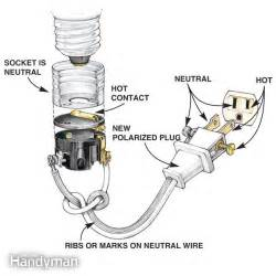 Replacing A Light With A Ceiling Fan by Wiring A Plug Replacing A Plug And Rewiring Electronics
