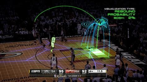 nba taps sportradar  spectrum  stats player