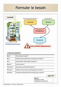 Mini Cours Analyse Fonctionnelle