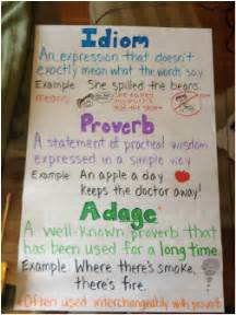 geometry translation worksheets idioms adages and proverbs mrs kopari 5th grade nordstrom elementary