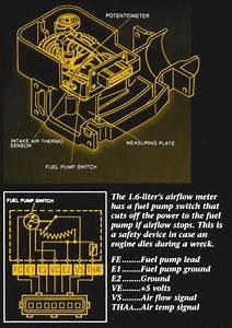 Fast Xfi Wiring Diagram