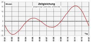 Wahre Ortszeit Berechnen : die zeitgleichung ~ Themetempest.com Abrechnung