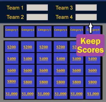 jeopardy template powerpoint game  scores   mac
