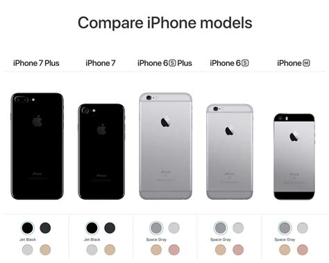 compare iphone models 5 ways content marketing can stoke customer loyalty