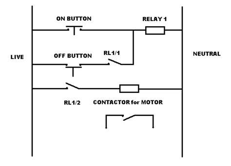 basic plc layout
