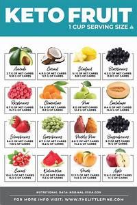 Keto Fruit Ultimate Guide