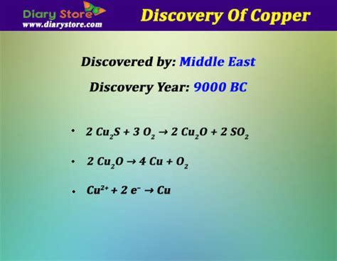 copper element  periodic table atomic number atomic mass