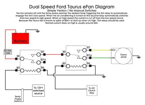 86 Ford Tauru Wiring Diagram by Ford Taurus Fan Wiring Ih8mud Forum