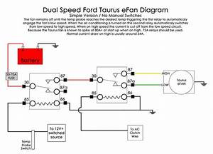 Ford Taurus 1995 U2013 1999 U2013 Fuse Box Diagram 25819 Netsonda Es