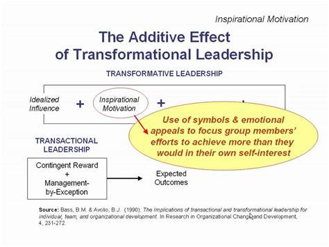 additive effect  transformational leadership tmp