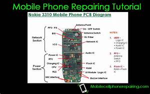 Mobile Phone Repairing Tutorial  Tips  Free Pdf Download