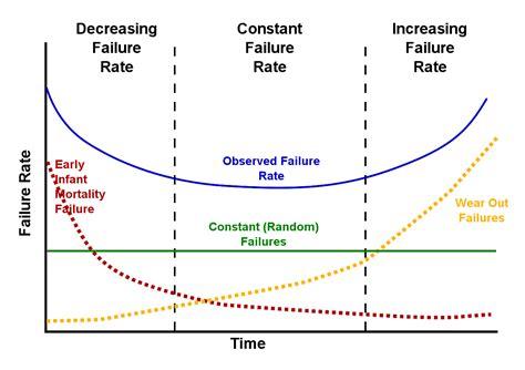 Bathtub Curve by Cptm Linha 12 Safira Page 37 Skyscrapercity