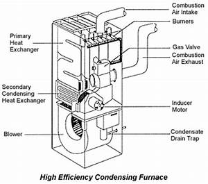 999 rose furnace 999 roseca With house wiring report