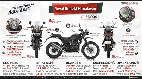 Benelli Leoncino 4k Wallpapers by Royal Enfield Himalayan Wallpapers Wallpaper Cave