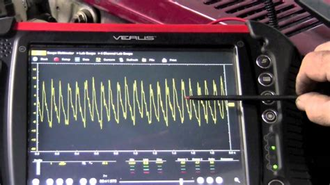 labscope relative compression testing youtube