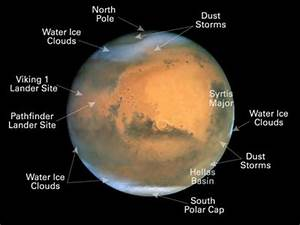 Mars Facts | Red Planet | Overview | Space | Solar System ...