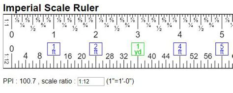 scale ruler   imperial unitin ft yd mi