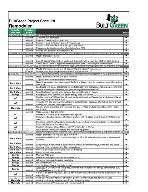 bathroom remodeling checklist bathroom remodel checklist bathroom small bathroom remodel ideas small bathroom remodel