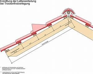 Dachziegel Berechnen : lattung sag 39 bramac zum dach ~ Themetempest.com Abrechnung