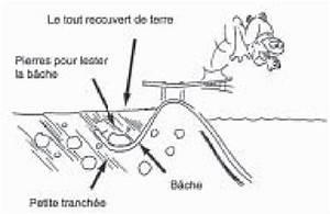 Comment Empecher L Herbe De Pousser Dans Le Gravier : dilhadsul part 154 ~ Dailycaller-alerts.com Idées de Décoration