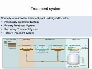 Sustainable Waste Water Treatment