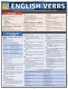 Verb English Grammar Cheat Sheet